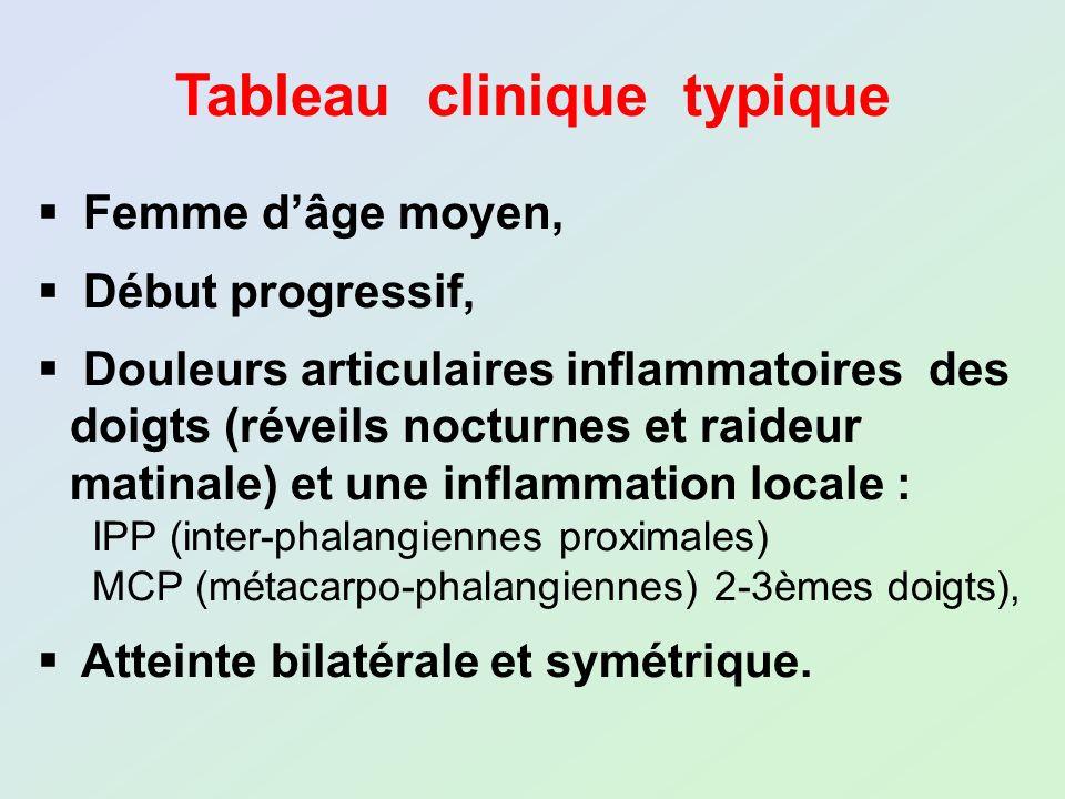 Tableau clinique typique