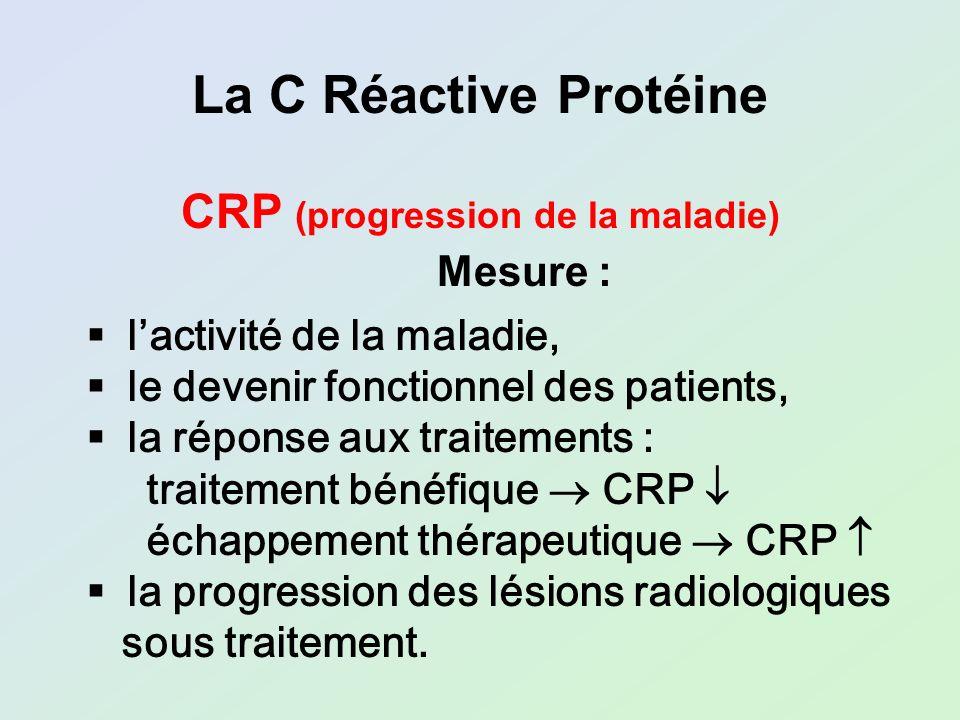 CRP (progression de la maladie)