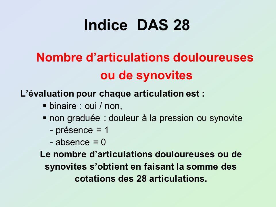 Indice DAS 28 Nombre d'articulations douloureuses ou de synovites