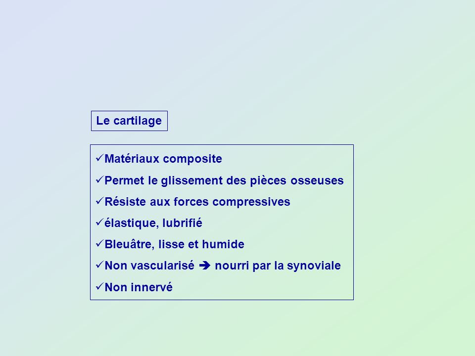 Le cartilageMatériaux composite. Permet le glissement des pièces osseuses. Résiste aux forces compressives.
