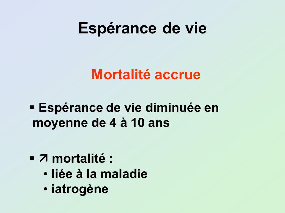 Espérance de vie Mortalité accrue