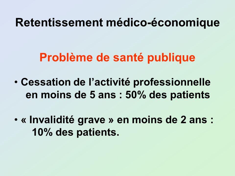 Retentissement médico-économique Problème de santé publique