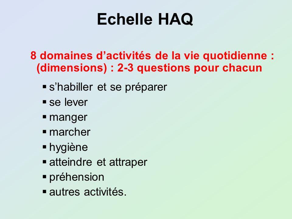 Echelle HAQ8 domaines d'activités de la vie quotidienne : (dimensions) : 2-3 questions pour chacun.