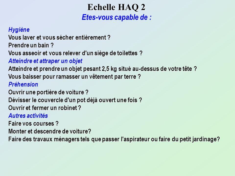 Echelle HAQ 2 Etes-vous capable de : Hygiène
