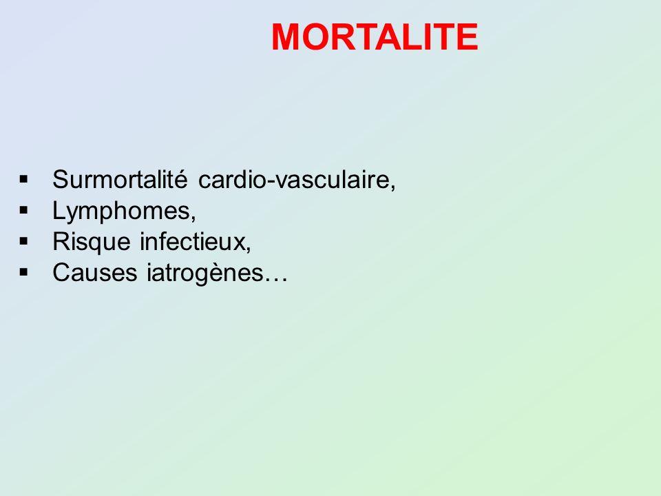 MORTALITE Surmortalité cardio-vasculaire, Lymphomes,