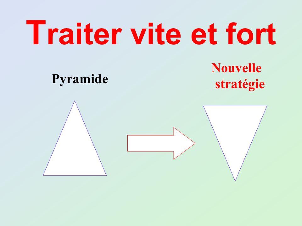 Traiter vite et fort Pyramide Nouvelle stratégie