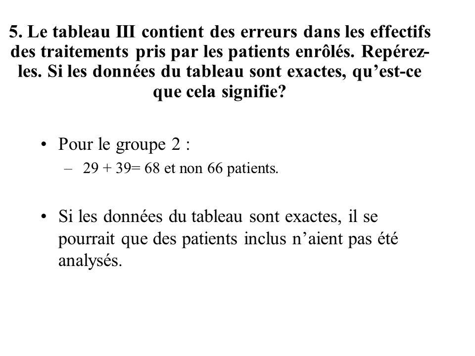 5. Le tableau III contient des erreurs dans les effectifs des traitements pris par les patients enrôlés. Repérez-les. Si les données du tableau sont exactes, qu'est-ce que cela signifie