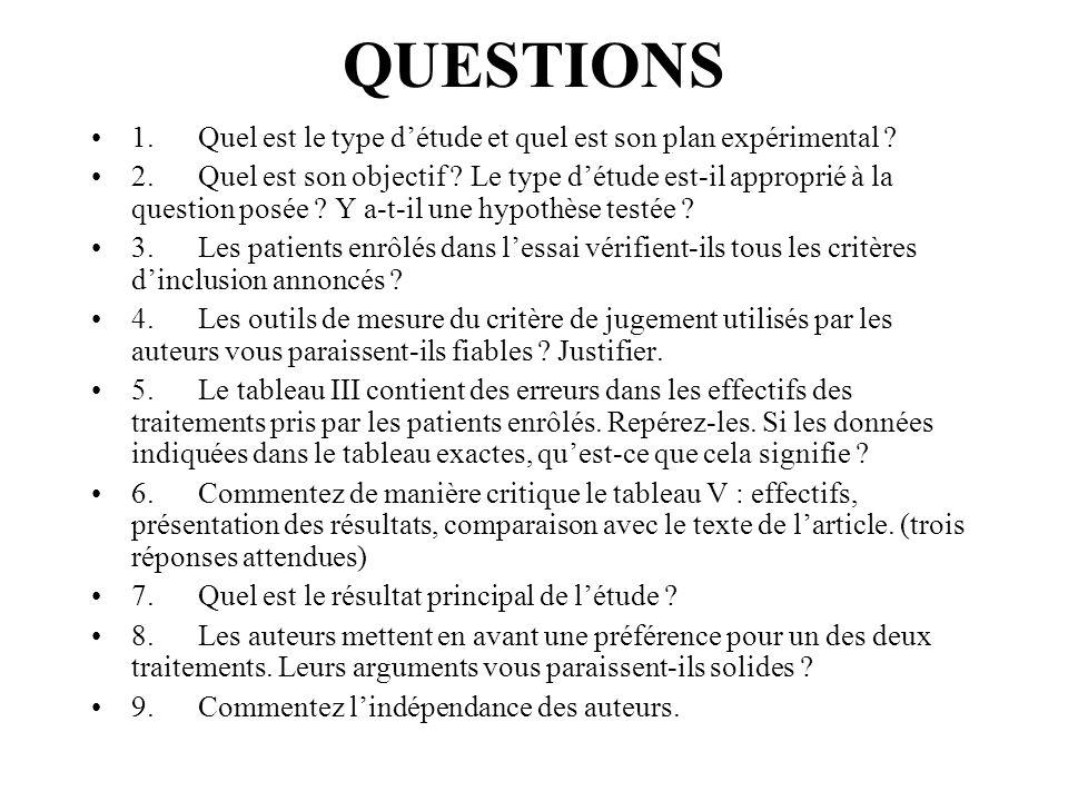 QUESTIONS 1. Quel est le type d'étude et quel est son plan expérimental