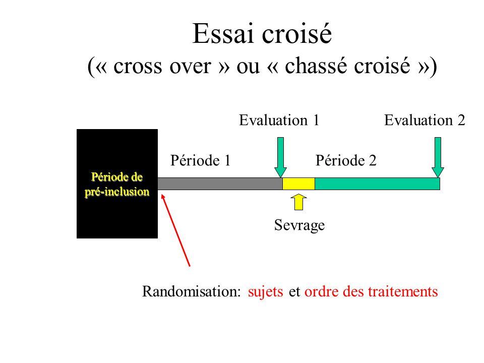 Essai croisé (« cross over » ou « chassé croisé »)