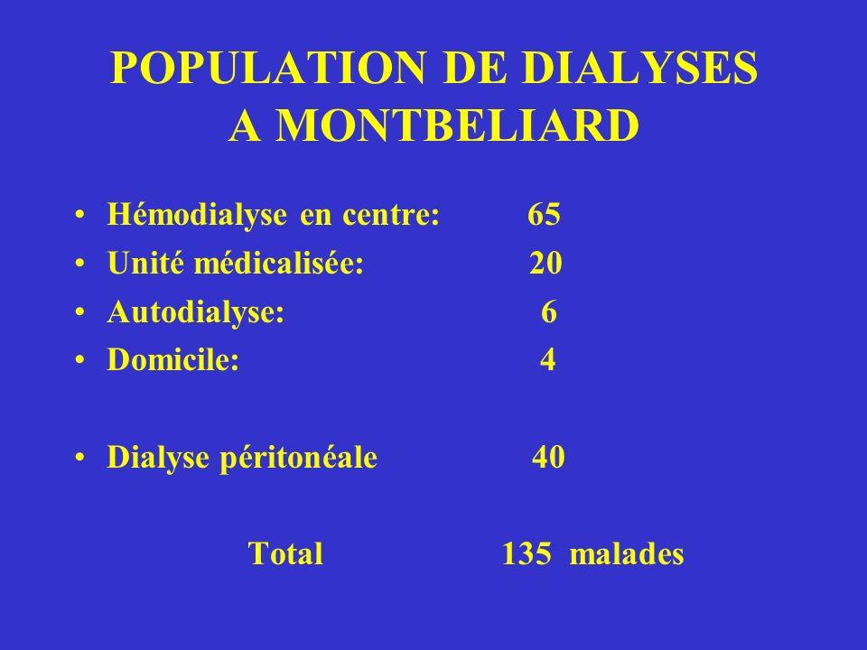 POPULATION DE DIALYSES A MONTBELIARD