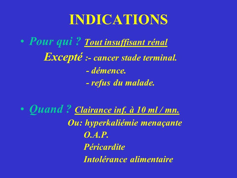 INDICATIONS Pour qui Tout insuffisant rénal
