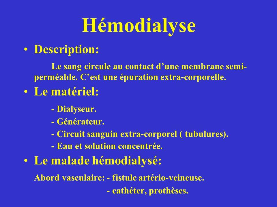 Hémodialyse Description: