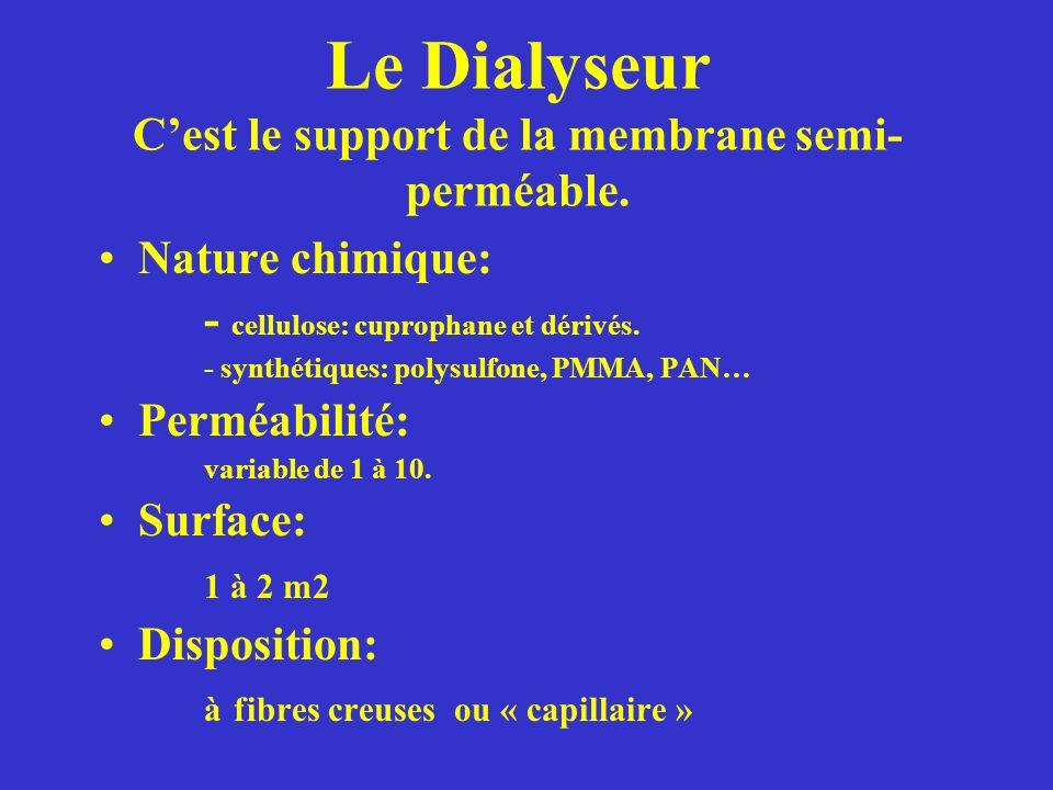 Le Dialyseur C'est le support de la membrane semi-perméable.
