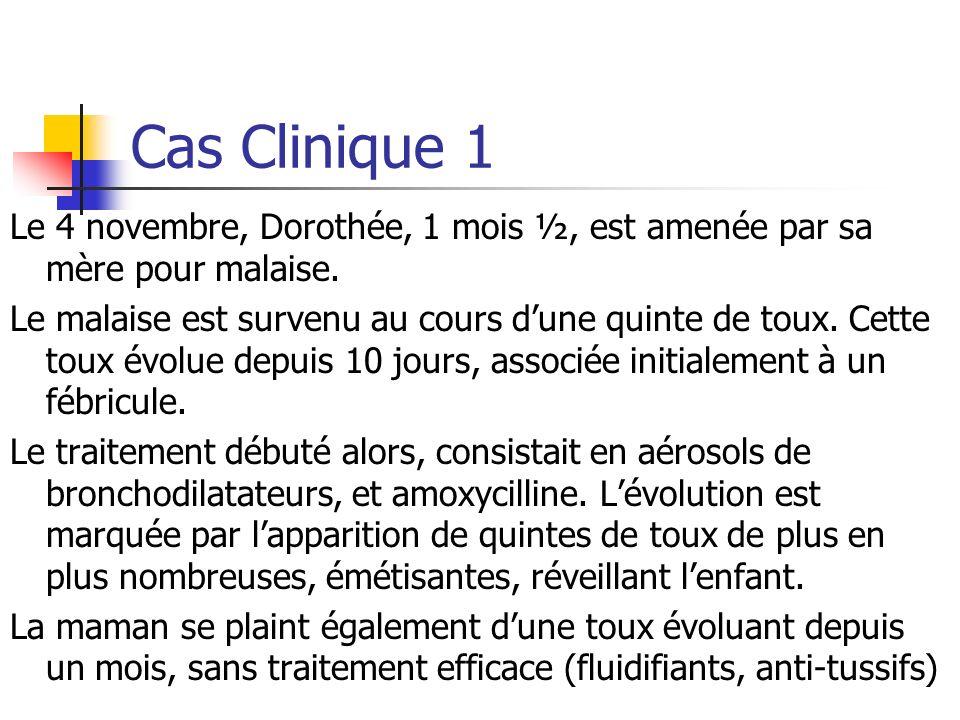 Cas Clinique 1 Le 4 novembre, Dorothée, 1 mois ½, est amenée par sa mère pour malaise.