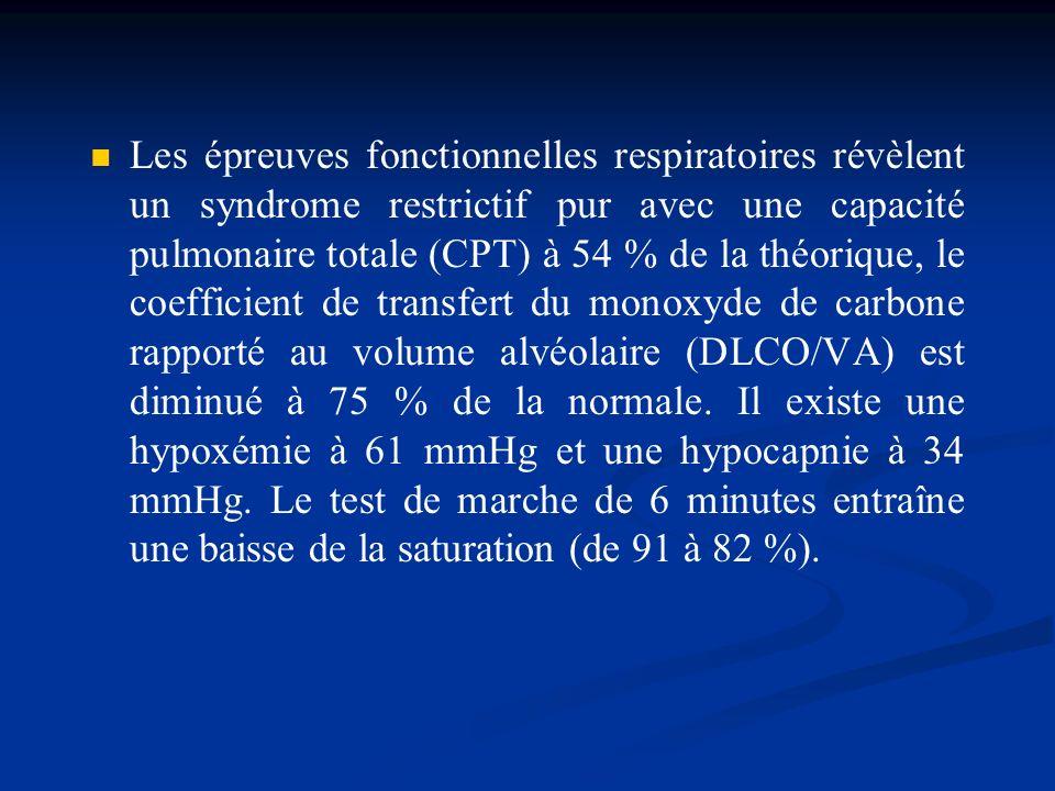 Les épreuves fonctionnelles respiratoires révèlent un syndrome restrictif pur avec une capacité pulmonaire totale (CPT) à 54 % de la théorique, le coefficient de transfert du monoxyde de carbone rapporté au volume alvéolaire (DLCO/VA) est diminué à 75 % de la normale.