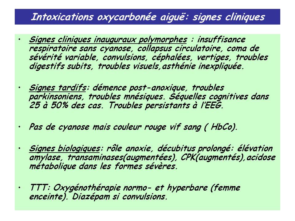 Intoxications oxycarbonée aiguë: signes cliniques