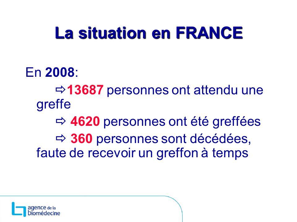 La situation en FRANCE En 2008: