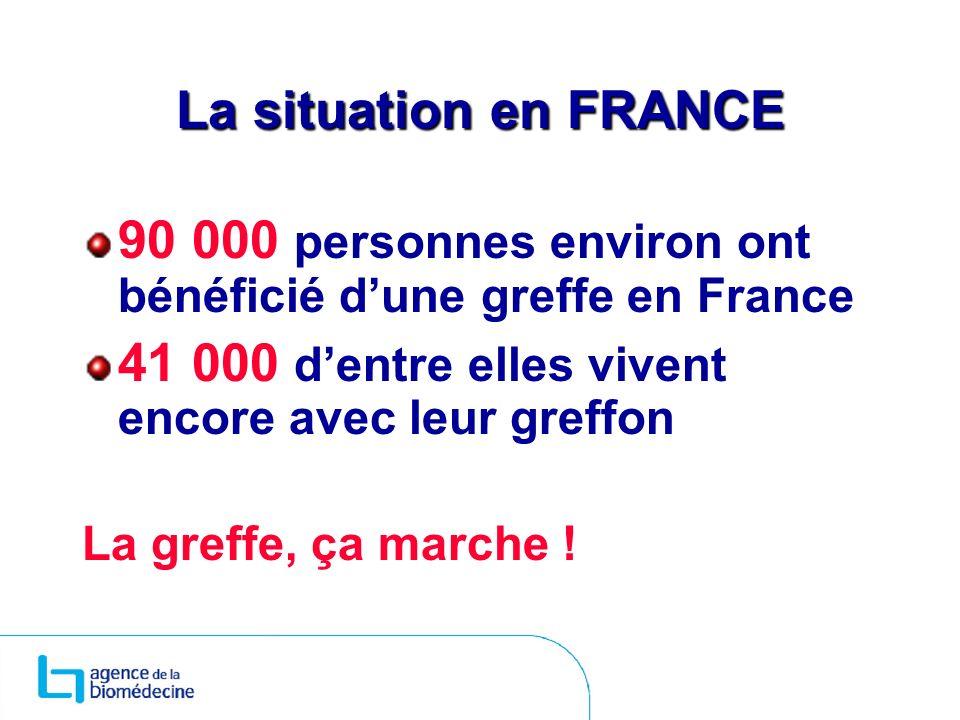 90 000 personnes environ ont bénéficié d'une greffe en France