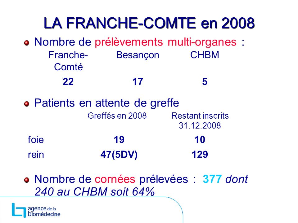 LA FRANCHE-COMTE en 2008 Nombre de prélèvements multi-organes :