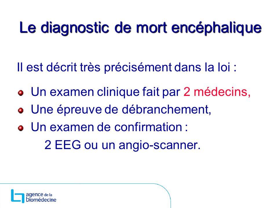 Le diagnostic de mort encéphalique
