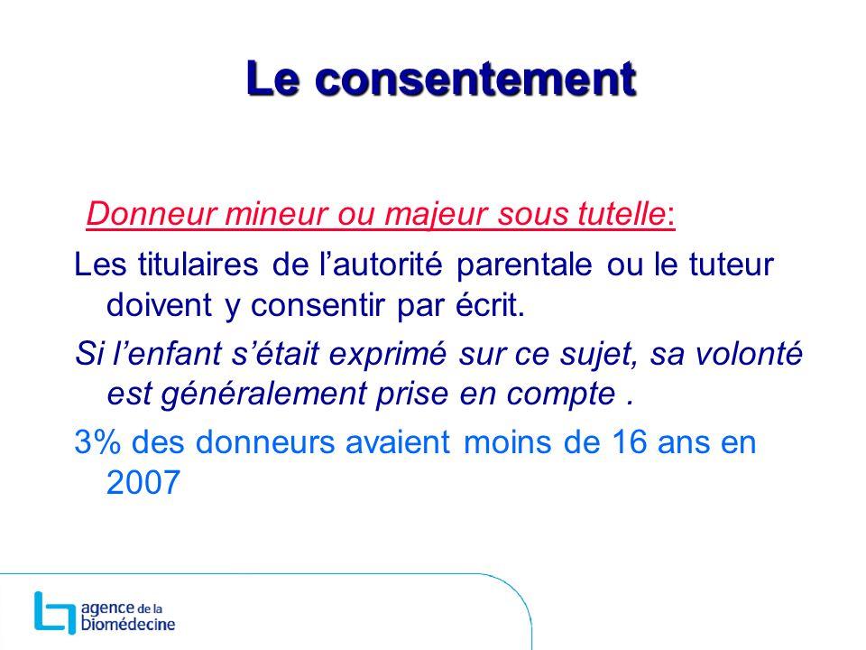 Le consentement Donneur mineur ou majeur sous tutelle: