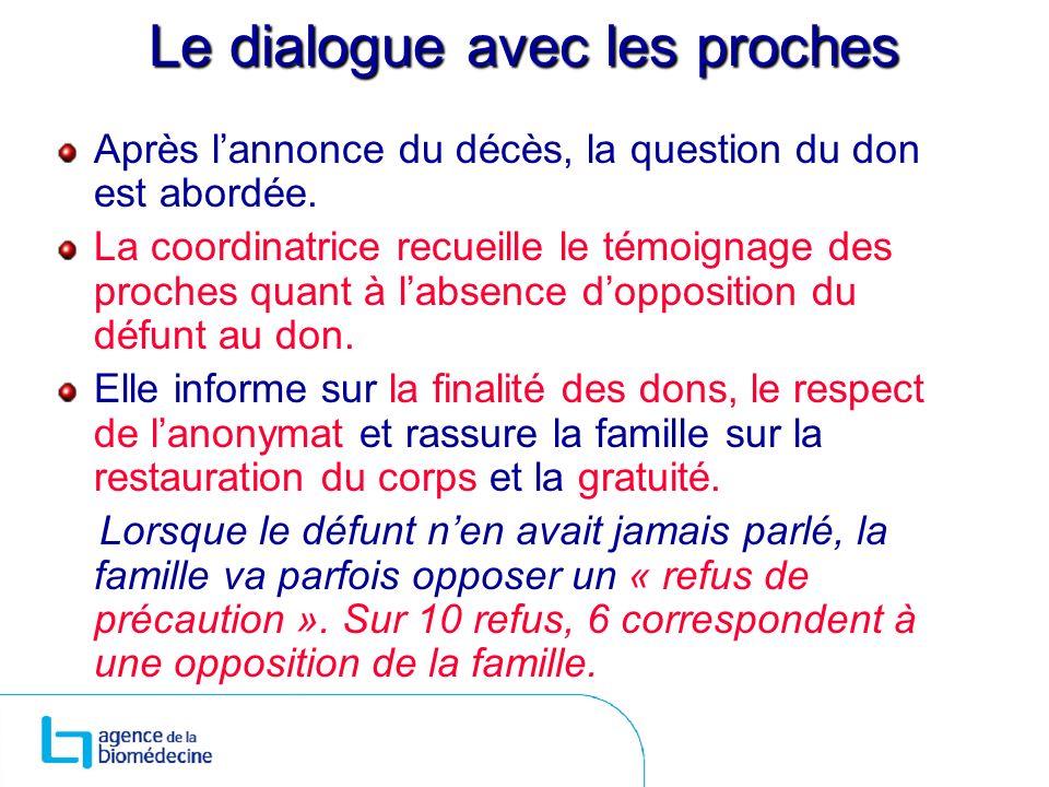 Le dialogue avec les proches