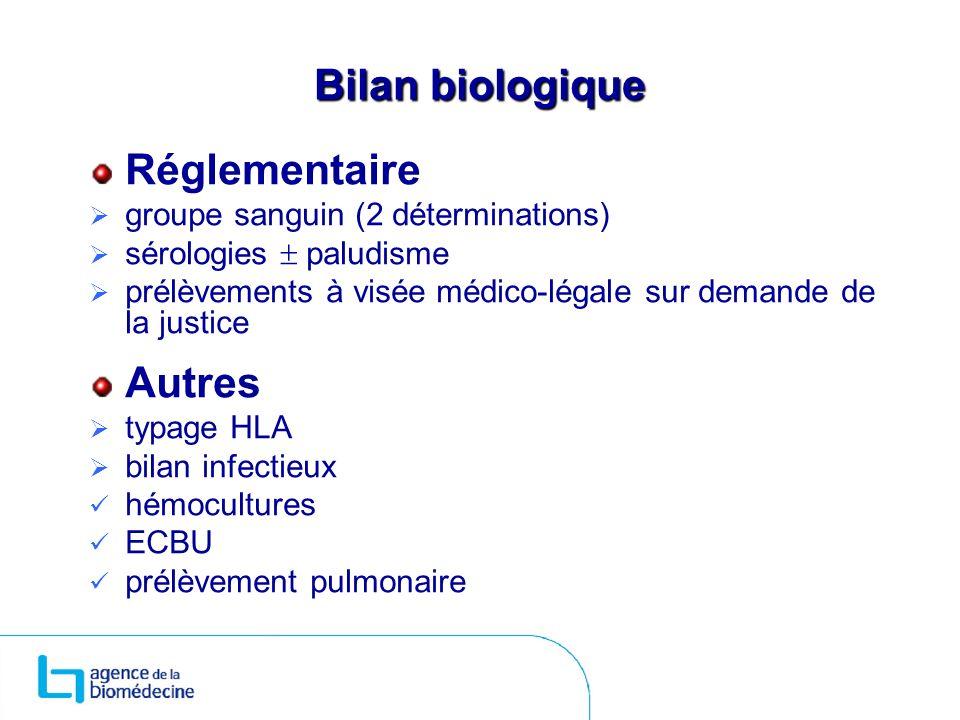 Bilan biologique Réglementaire Autres