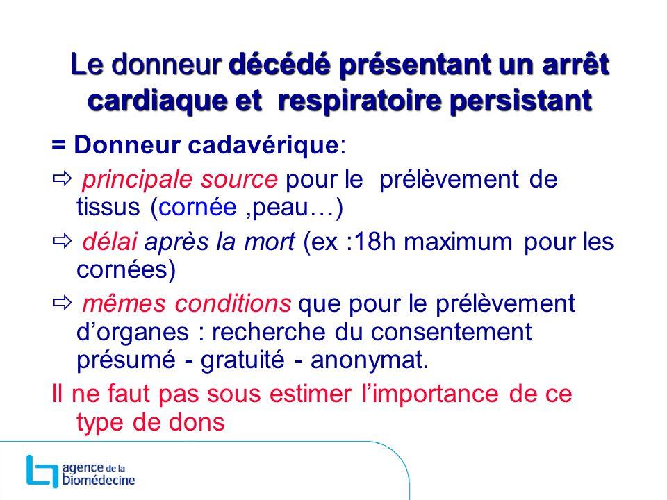 Le donneur décédé présentant un arrêt cardiaque et respiratoire persistant