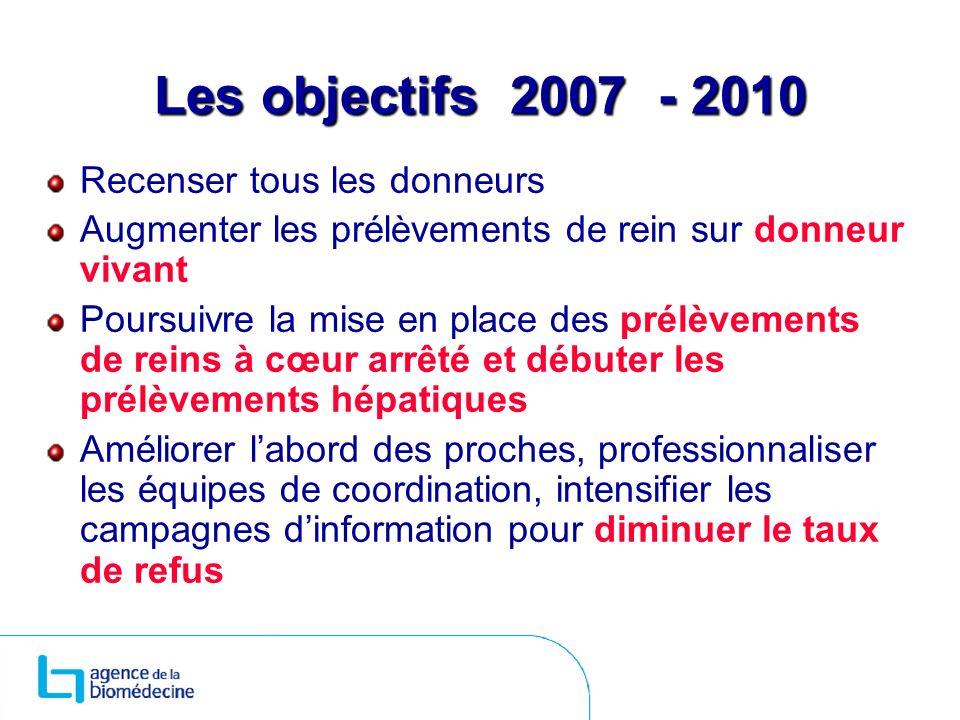 Les objectifs 2007 - 2010 Recenser tous les donneurs