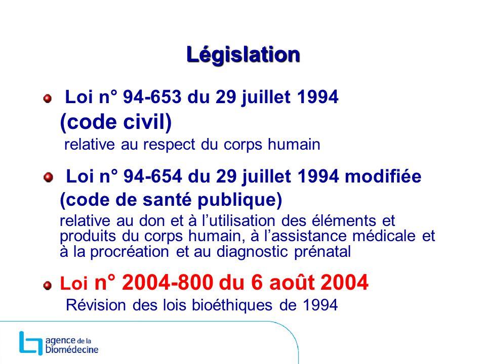 Loi n° 94-654 du 29 juillet 1994 modifiée