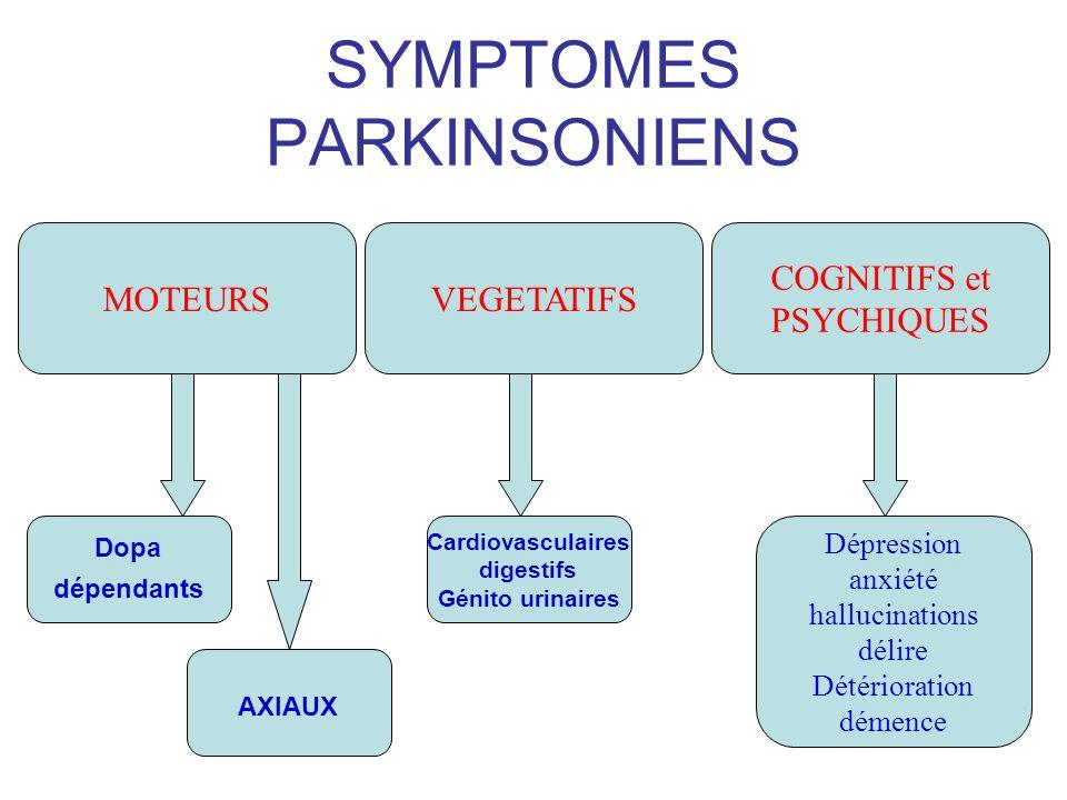 SYMPTOMES PARKINSONIENS