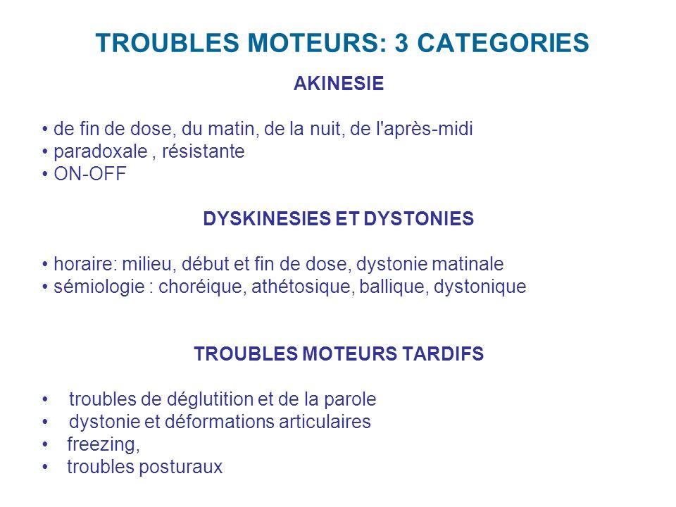 TROUBLES MOTEURS: 3 CATEGORIES