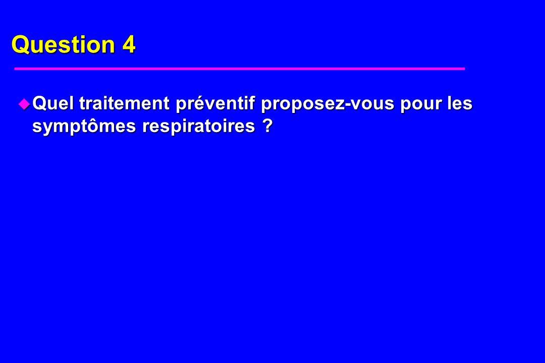 Question 4 Quel traitement préventif proposez-vous pour les symptômes respiratoires