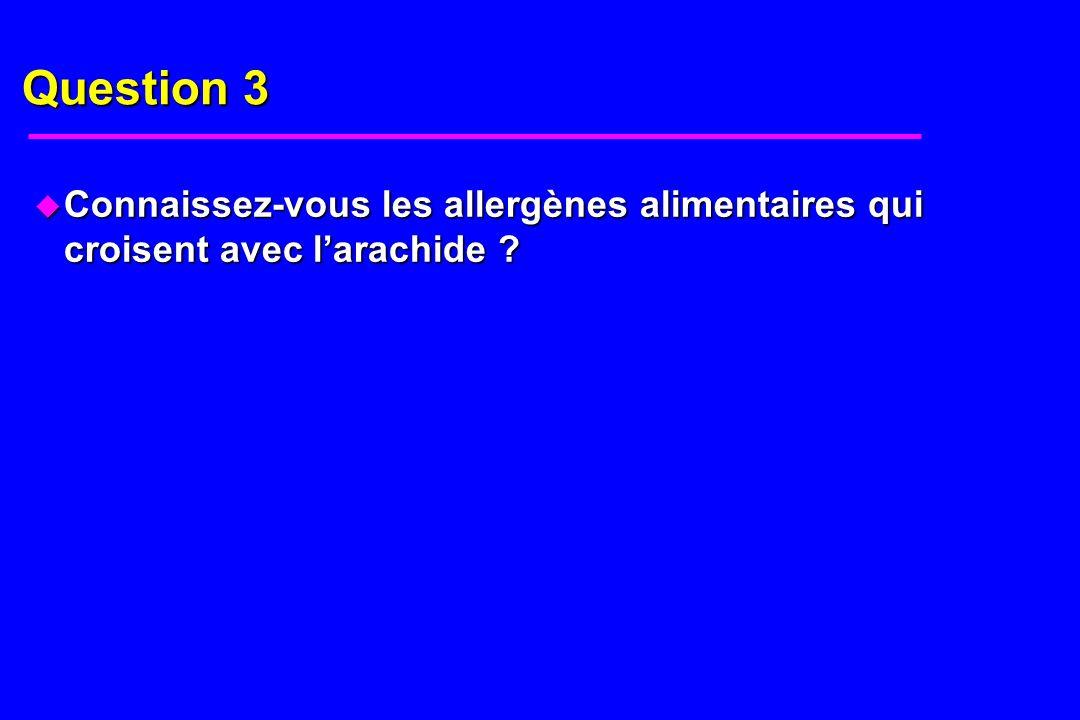 Question 3 Connaissez-vous les allergènes alimentaires qui croisent avec l'arachide