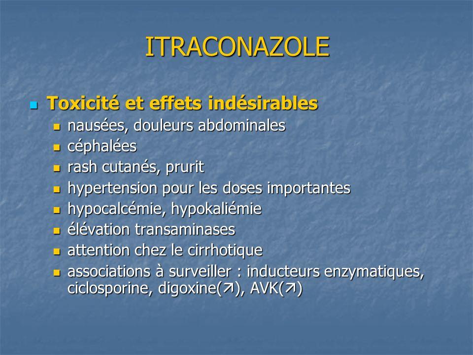 ITRACONAZOLE Toxicité et effets indésirables