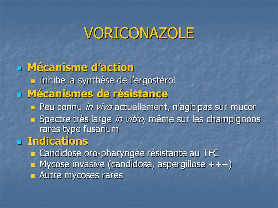 VORICONAZOLE Mécanisme d'action Mécanismes de résistance Indications