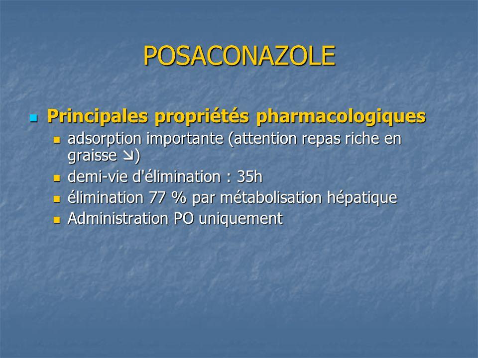 POSACONAZOLE Principales propriétés pharmacologiques