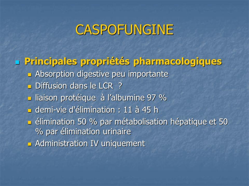 CASPOFUNGINE Principales propriétés pharmacologiques