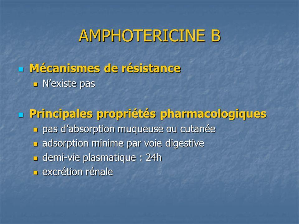 AMPHOTERICINE B Mécanismes de résistance