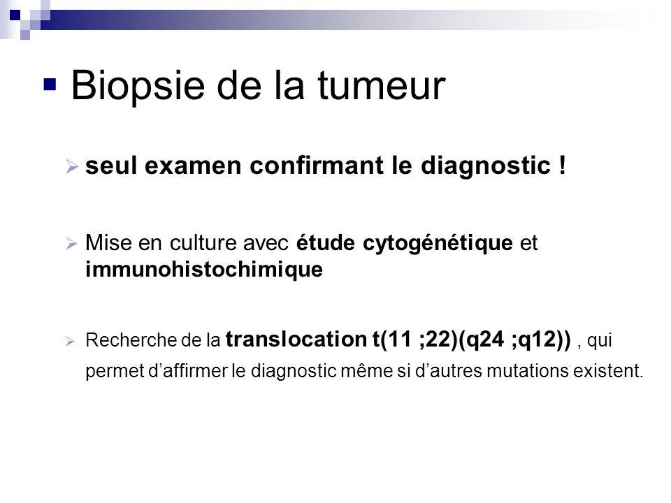 Biopsie de la tumeur seul examen confirmant le diagnostic !