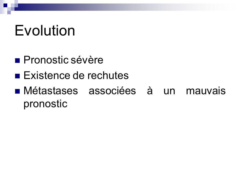 Evolution Pronostic sévère Existence de rechutes