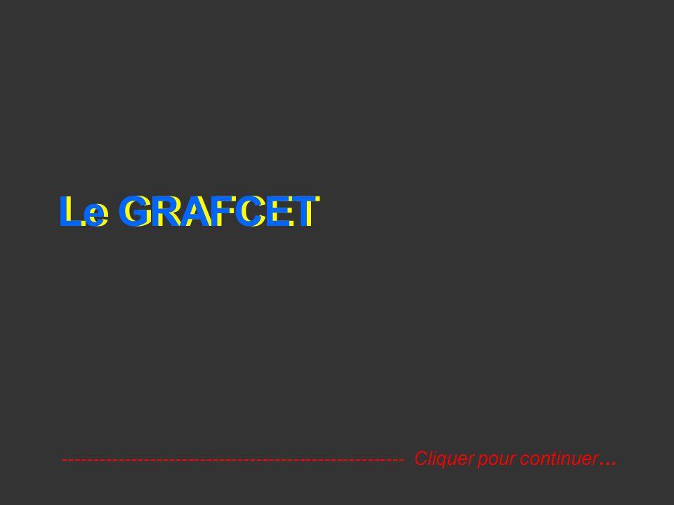 Le GRAFCET Le GRAFCET.