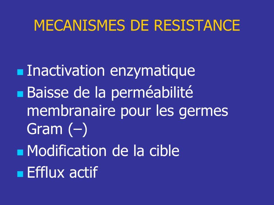 MECANISMES DE RESISTANCE
