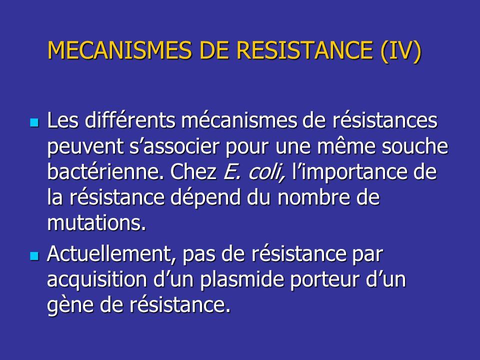 MECANISMES DE RESISTANCE (IV)