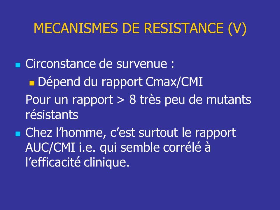 MECANISMES DE RESISTANCE (V)