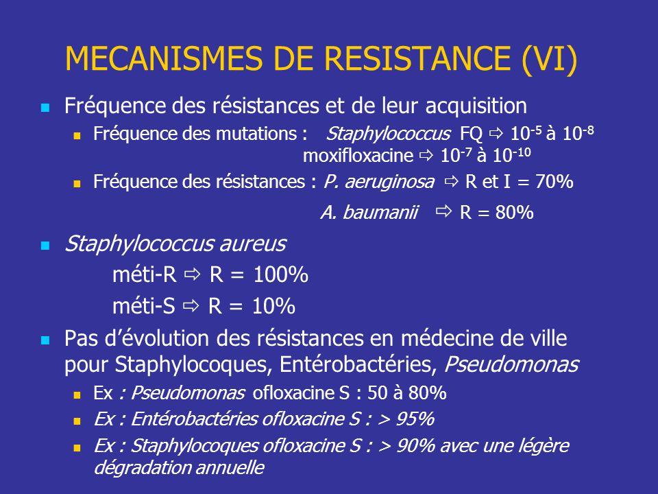 MECANISMES DE RESISTANCE (VI)