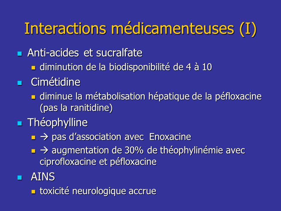Interactions médicamenteuses (I)