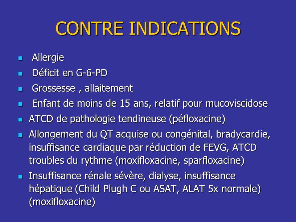 CONTRE INDICATIONS Allergie Déficit en G-6-PD Grossesse , allaitement