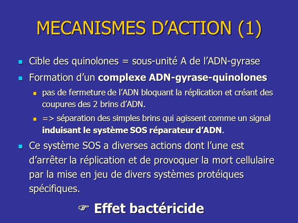 MECANISMES D'ACTION (1)