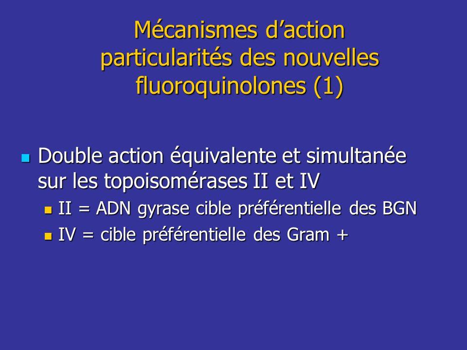 Mécanismes d'action particularités des nouvelles fluoroquinolones (1)